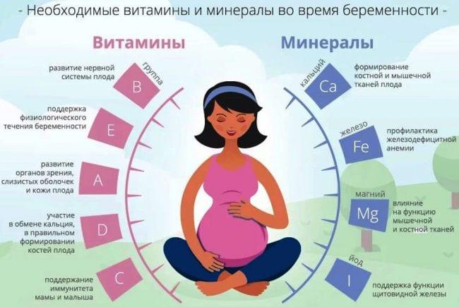 Витамины и минералы, необходимые во время беременности