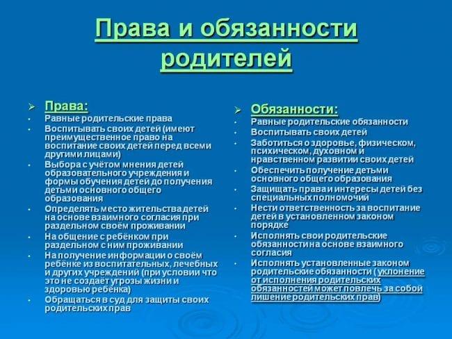 Права и обязанности родителей по отношению к детям