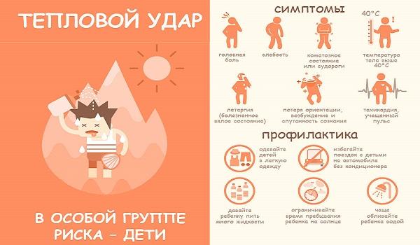 Как уберечь ребенка от теплового удара