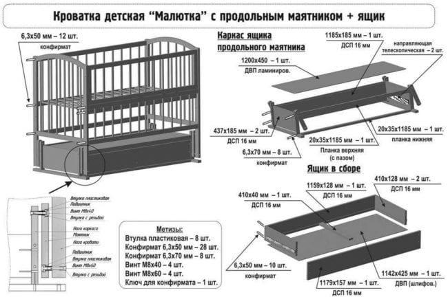 Схема сборки детской кроватки с маятником Малютка