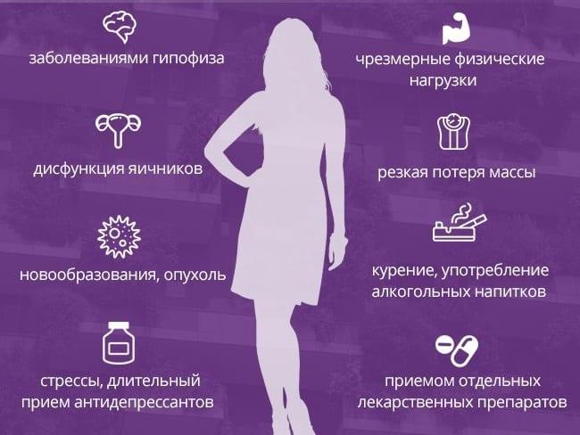 Факторы, влияющие на концентрацию гормона