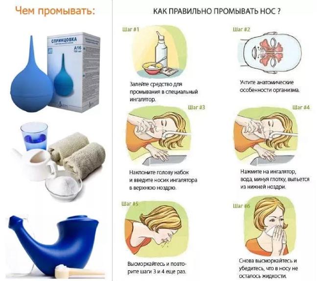 Как и чем правильно промывать нос