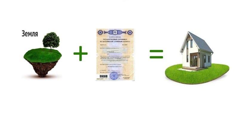 Участок, сертификат и готовый дом