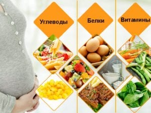 12 советов для здоровой беременности