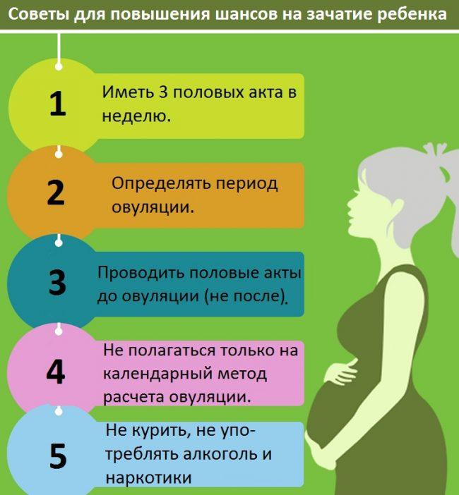 Советы для повышения шансов для зачатия ребенка