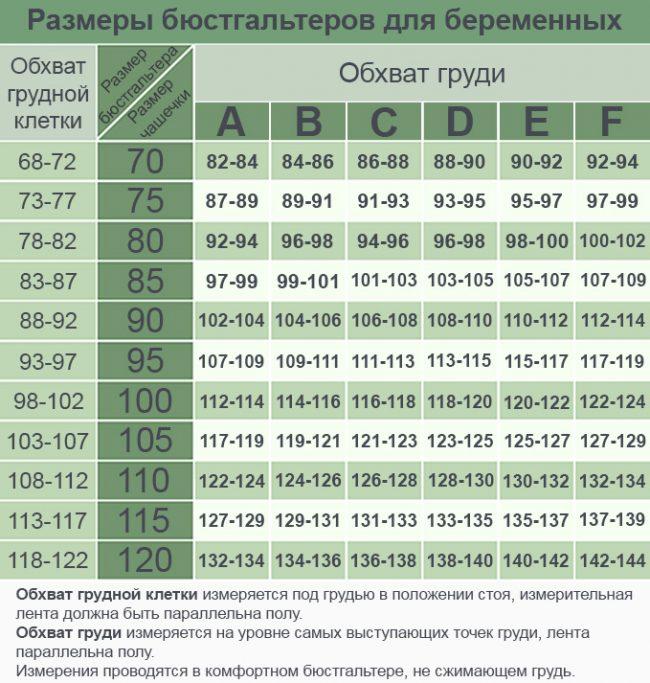 Таблица размеров бюстгальтеров для беременных
