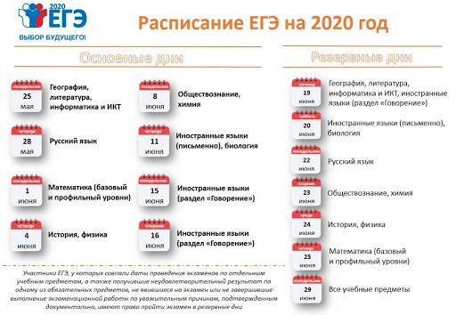 Расписание ЕГЭ на 2020 год