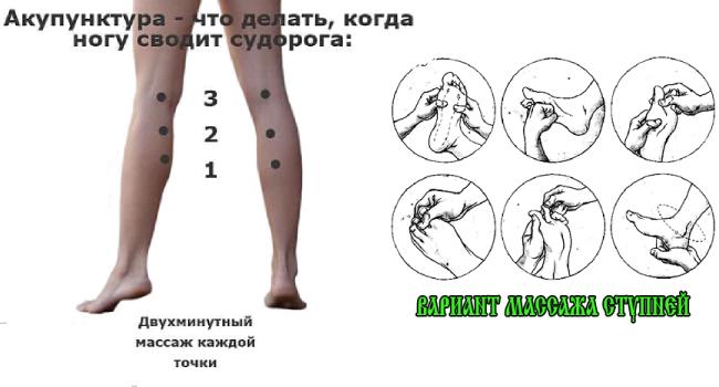 Массаж при судорогах ног