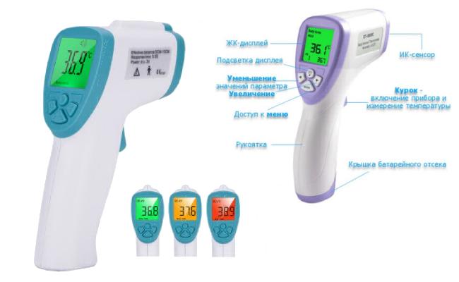 Термометр FL01