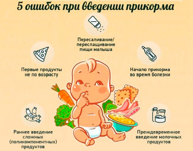 5 ошибок прикорма