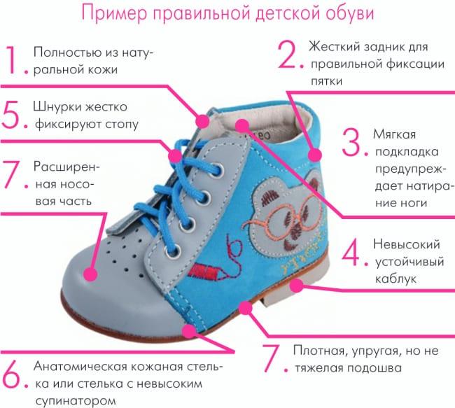 Пример правильной детской обуви