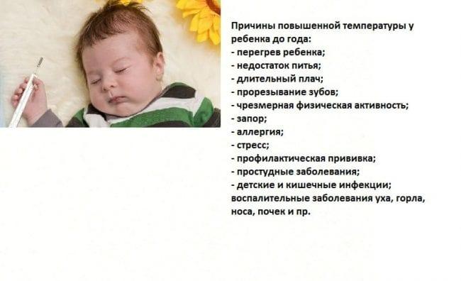 Причины повышенной температуры у детей до года