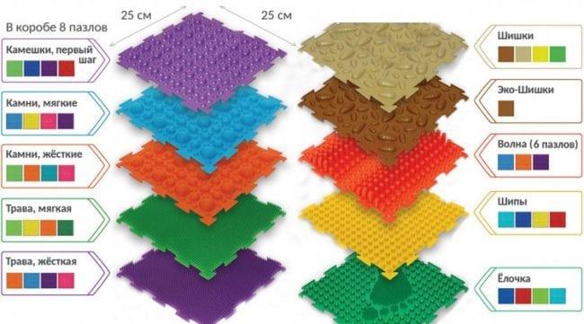 Характеристики ортопедических ковриков