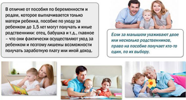 Кому положено пособие по уходу за ребенком