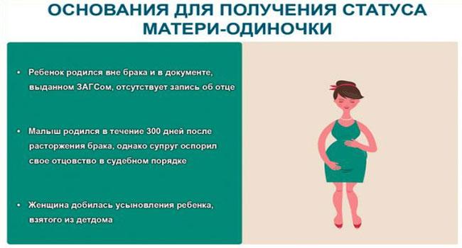 Когда дают статус матери-одиночки