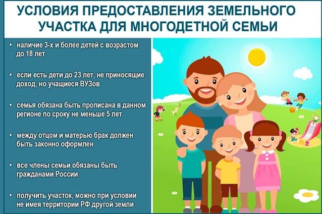 Земельный участок при рождении третьего ребенка