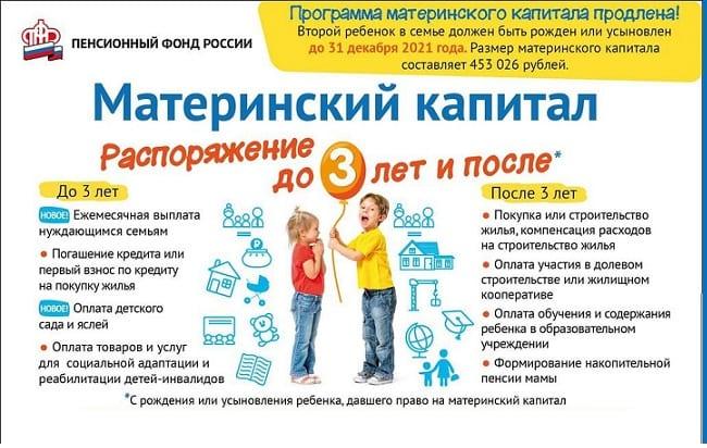 Программа материнского капитала