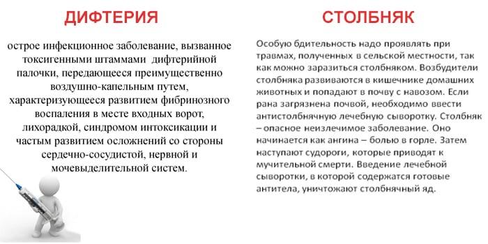 Дифтерия и столбняк