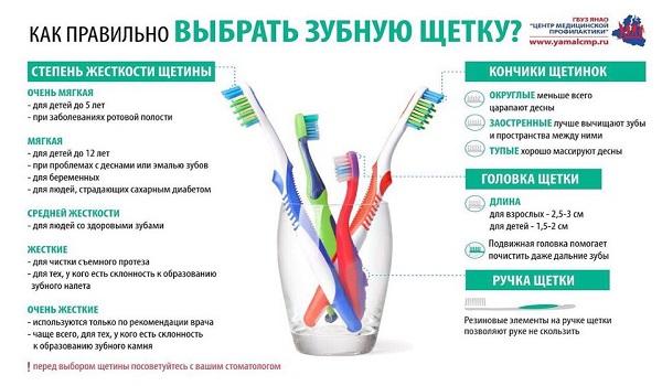 4 правила выбора зубной щетки