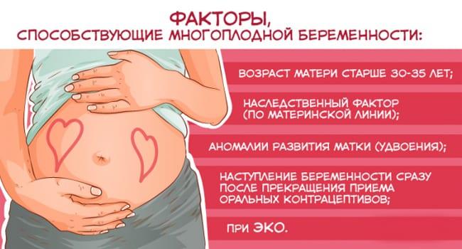 Способствующие многоплодной беременности факторы