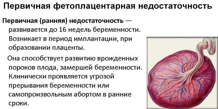 Первичная фетоплацентарная недостаточность