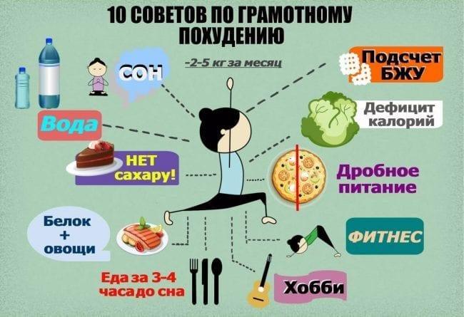 Советы по похудению