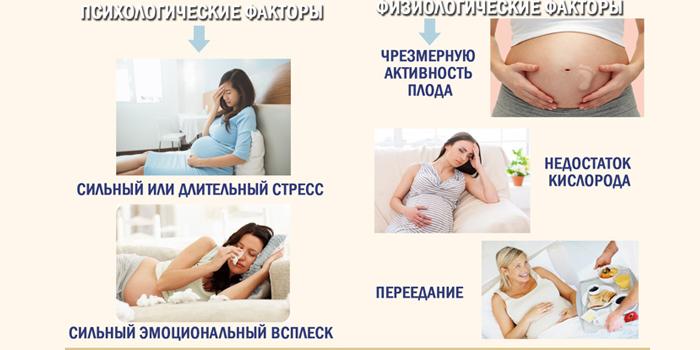 Физиологические и психологические причины