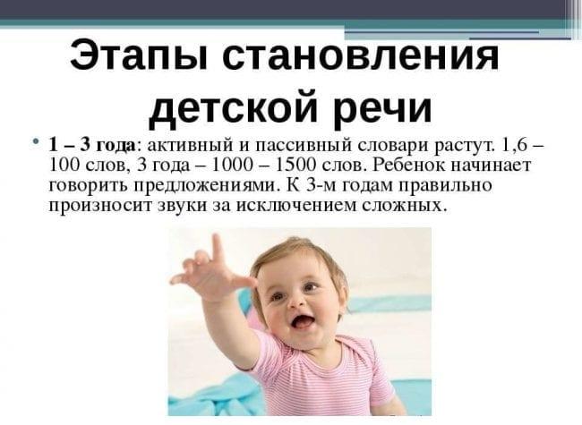 Этапы становления детской речи к 3 годам