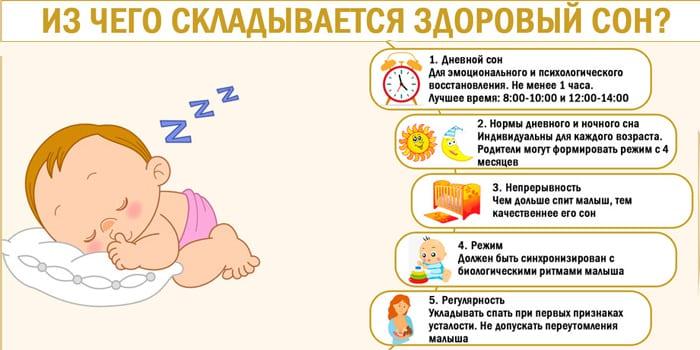 Из чего складывается здоровый сон ребенка