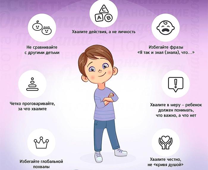 Как хвалить малыша