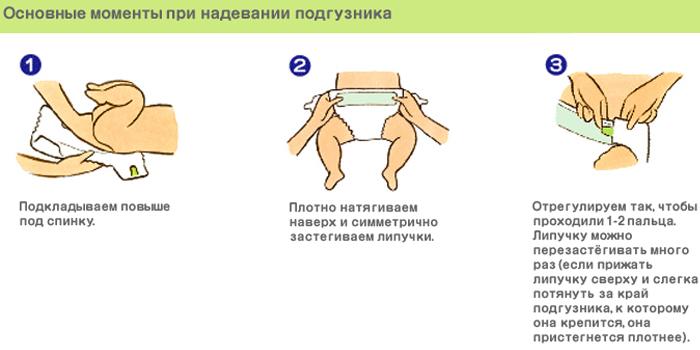 Как надевать памперс