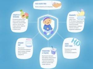 8 способов повысить иммунитет вашего ребенка