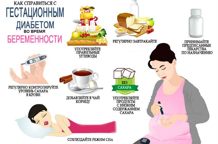 Диета При Диабете Беременных. Диета беременных при гестационном сахарном диабете: особенности питания