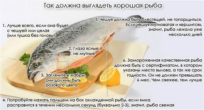 Как выбрать хорошую рыбу