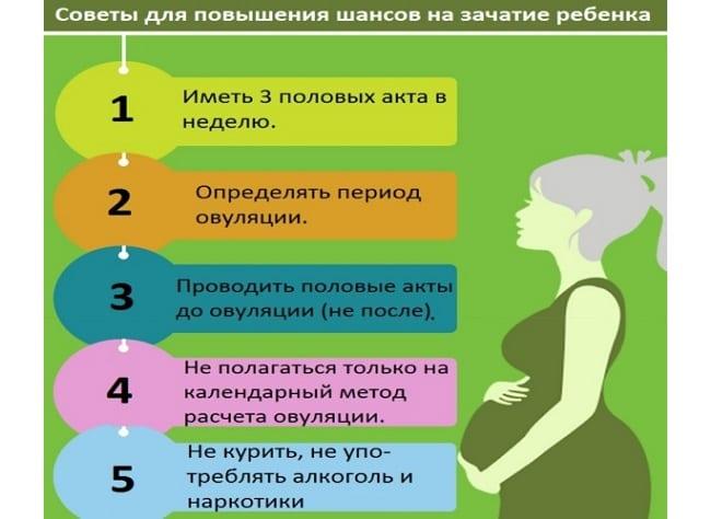 Как повысить шансы на беременность