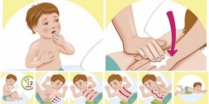 Техника выполнения массажа при кашле