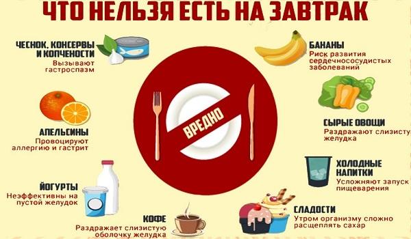 5 продуктов, которые нельзя есть на завтрак