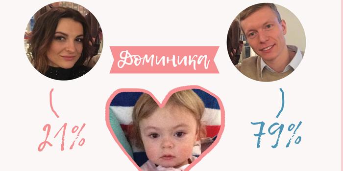 Родители и дочь
