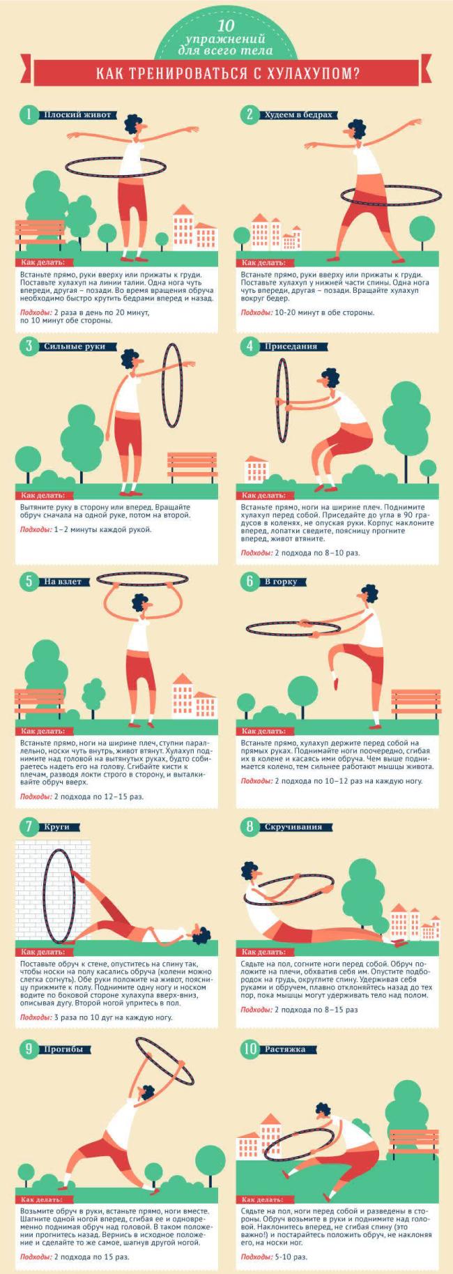 Как правильно крутить обруч