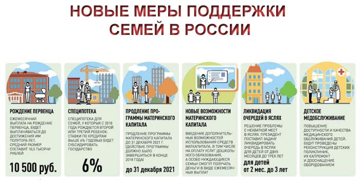 Новые меры поддержки семей в России