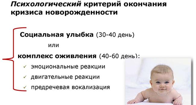 Окончание кризиса новорожденности