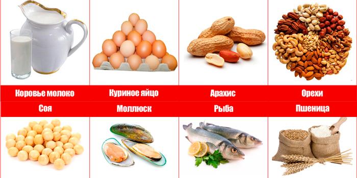 Основные пищевые аллергены