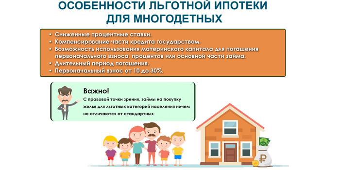 Особенности ипотеки для многодетных