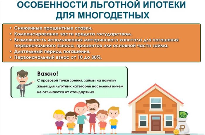 Особенности льготной ипотеки для многодетных семей