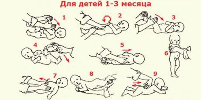 Упражнения для детей до трех месяцев