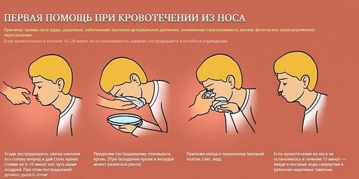 Пошаговая инструкция оказания первой помощи