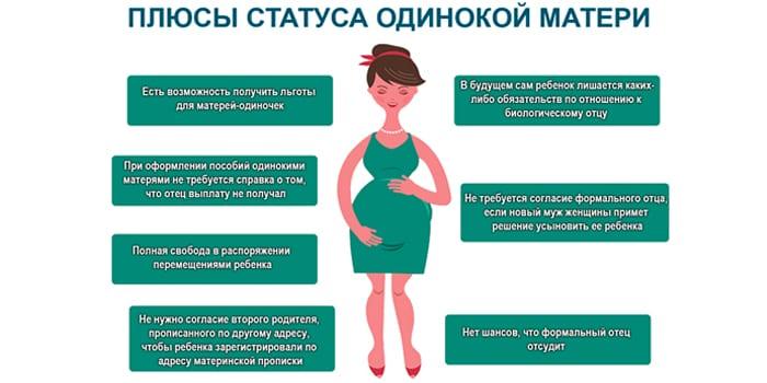 Плюсы статуса одинокой матери