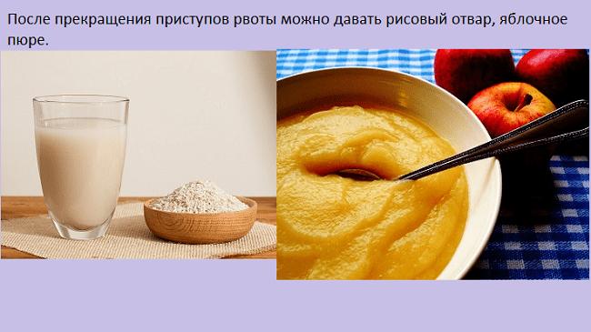 Питание после рвоты