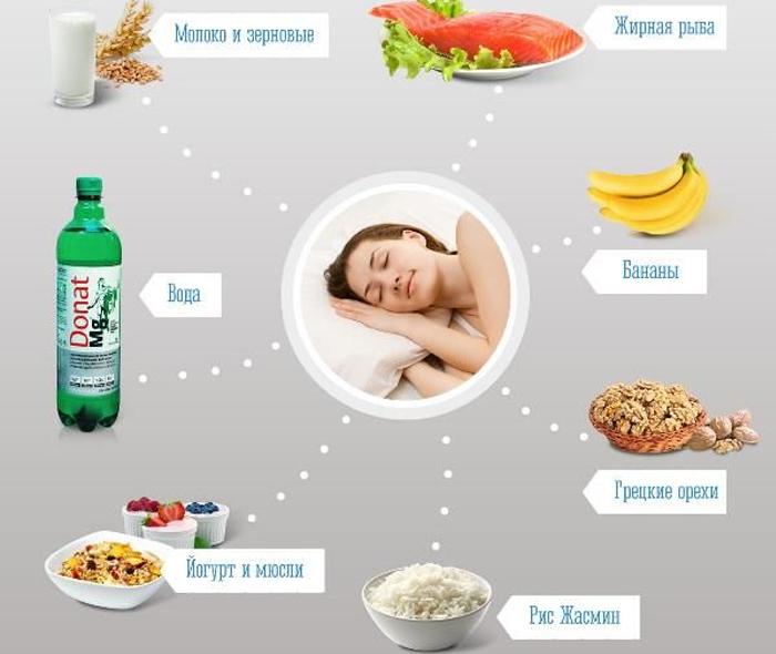 Полезные продукты для сна