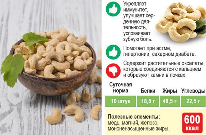Польза и калорийность кешью